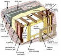 How To Build A Dormer Window
